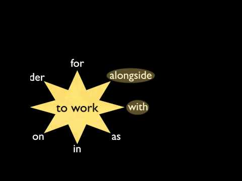 Talking about your job in English - 'work' prepositions