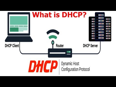 What is DHCP Server - 33