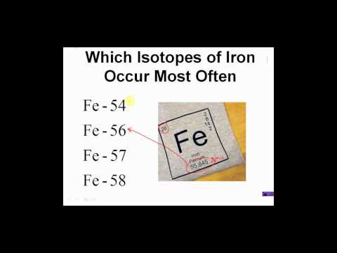 ISOTOPES - Solving for Average Atomic Mass  made CLEAR & EASY