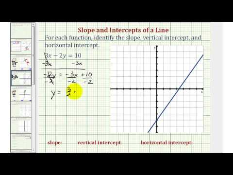 Ex: Given Linear Equations, Find the Slope and Intercepts