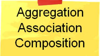 Object Oriented programming ( OOP ) :- What is Aggregation , Association and Composition ?