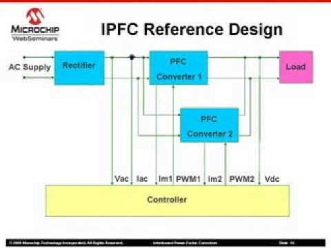 Power Factor Correction Using Microcontroller (dsPIC)