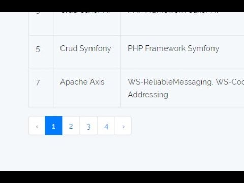 Pagination and Show - CRUD with Laravel [Part 4]