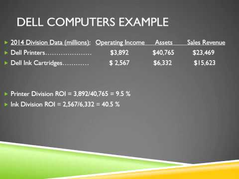 Calculate ROI, Sales Margin and Capital Turnover