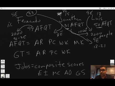 AFQT Explained (english)