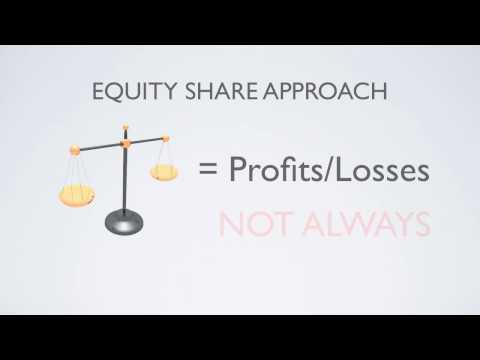 GHG Accounting  - Organizational Boundaries