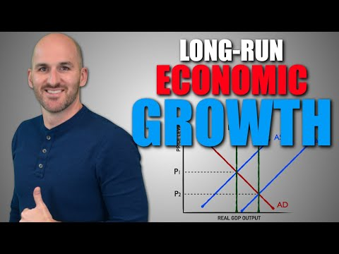 Macro: Unit 2.5 -- Long-Run Economic Growth