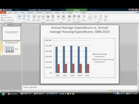 How to Create an Animated Chart in PowerPoint 2010