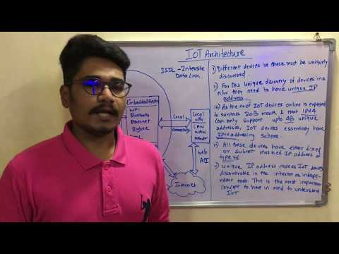 Internet Of Things | Tutorial #4 | IOT Architecture