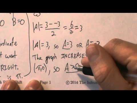 Trigonometry - Get Equation From Graph With Phase Shift - Example 1