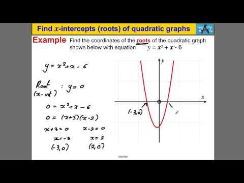 Find x-intercepts (roots) of quadratic graphs