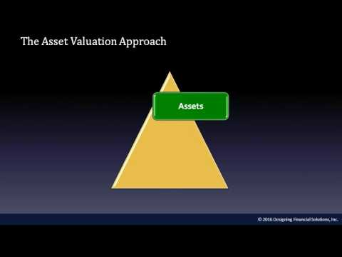 Business Valuation: The Asset Approach