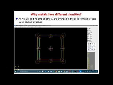 Density of metals CHE201