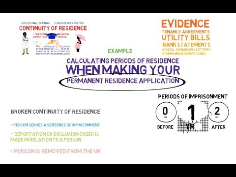 Permanent Residence Card: Calculating Absence Periods