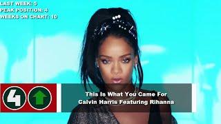 Top 10 Songs Of The Week - July 23, 2016