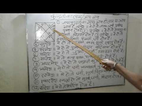 Learn jyotish (कुंडली का लाभ आये भाव) part 29 (in hindi)