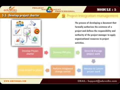 Develop Project charter - PMP PMBOK 5