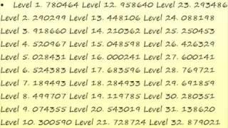 Cool Math Games <b>Bloxorz Cheat Codes</b>