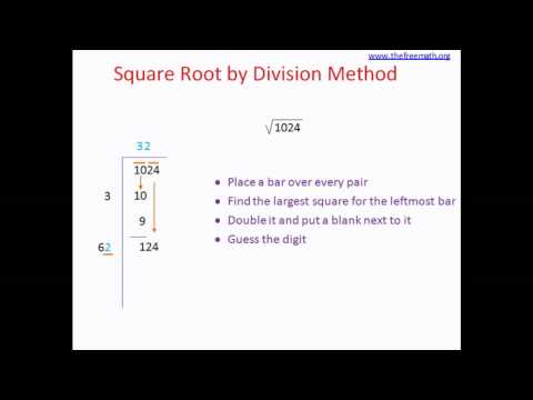 Square Root by Division Method