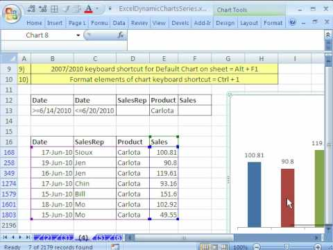 Excel Dynamic Chart #4: Advanced Filter