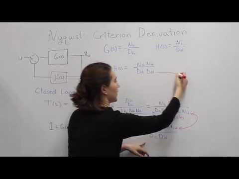 Intro to Control - 16.2 Nyquist Criterion Derivation
