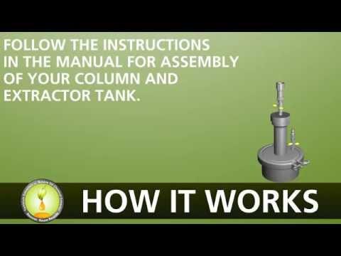 Butane Extractors - How It Works