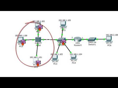 CCNA Topics – Collision Domain and Broadcast Domain