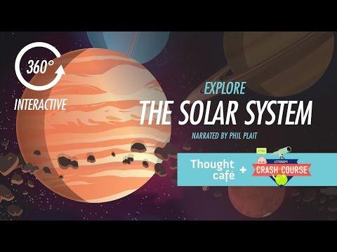 Explore The Solar System: 360 Degree Interactive Tour!