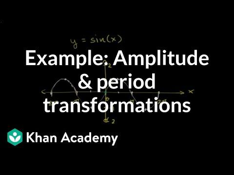 Example: Amplitude and period transformations | Trigonometry | Khan Academy