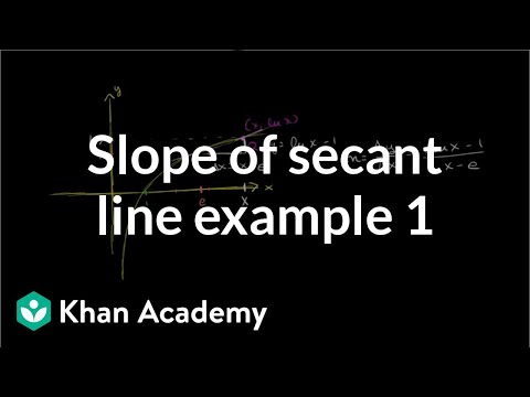 Slope of a secant line example 1 | Taking derivatives | Differential Calculus | Khan Academy