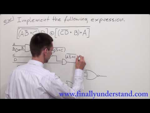 Digital Logic - implementing a logic circuit from a Boolean expression.