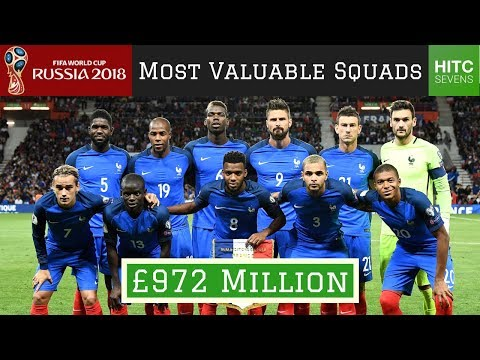 7 Most Valuable 2018 World Cup Squads