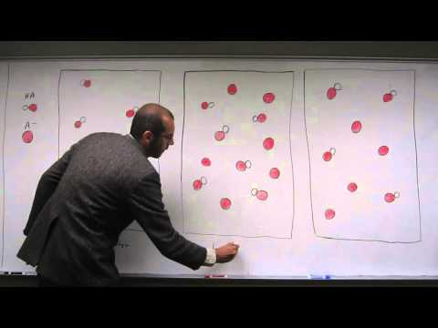 Identify a Buffer Solution From Pictures Predict Buffer Capacity 010