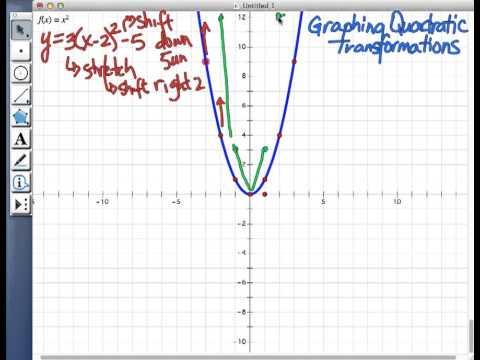Graphing Quadratic Transformations Part 2