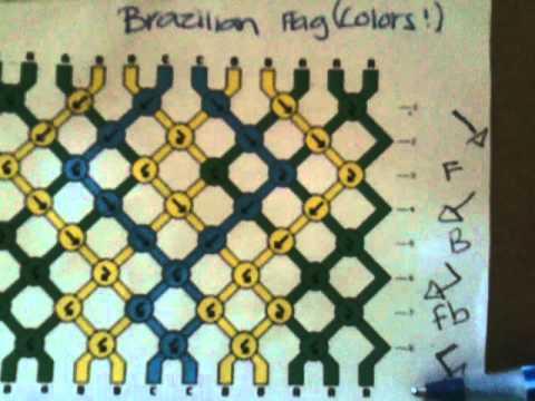 How to read Friendship Bracelet patterns.