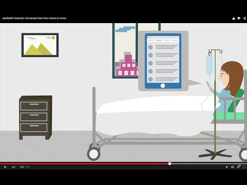 ApolloMD CareHub: Connected Care from Home to Home