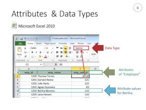 Conceptual Data Modelling: Attributes