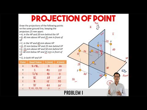 Projection of Point_Problem 1_Reloaded