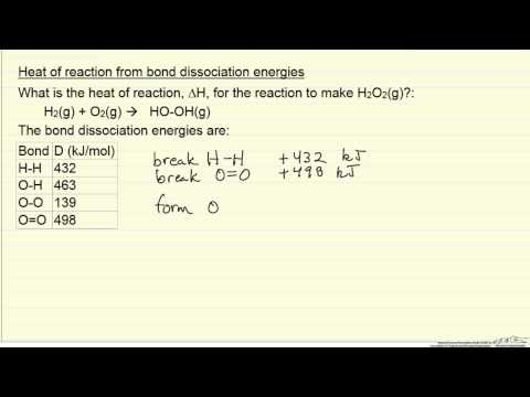 Heat of Reaction from Bond Dissociation Energy (Example)