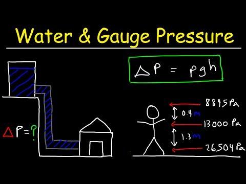 Water Pressure, Gauge Pressure, Blood Pressure & Density of Unknown Fluid - Physics Problems