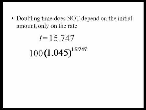 Doubling Time and Exponential Functions