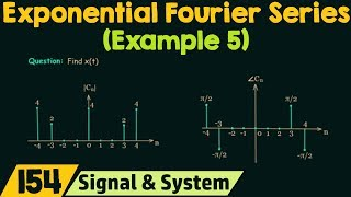 Complex Exponential Fourier Series (example-5)