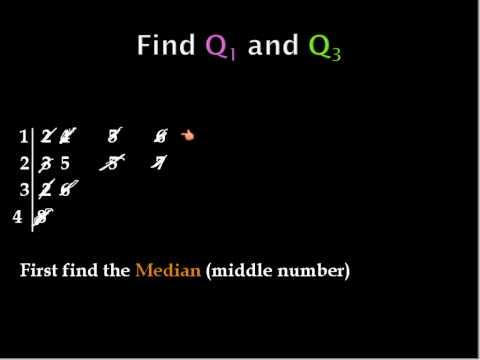 Stem and Leaf Plots New (Simplifying Math)