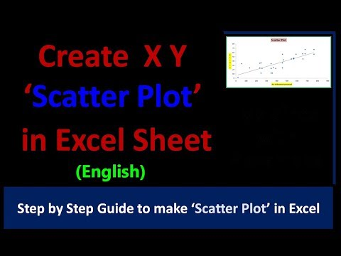 Create X Y 'Scatter Plot' in Excel Sheet (English)