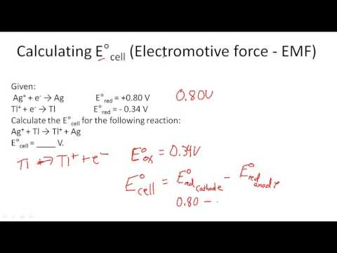 Calculating E°cell (Electromotive force - EMF)