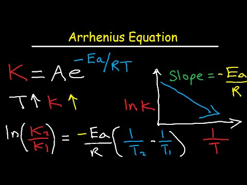 Arrhenius Equation Activation Energy and Rate Constant K Explained