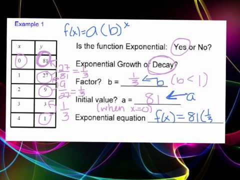 how do you create an exponential growth or decay function from a table