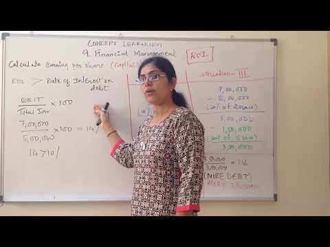 Calculate Earning Per Share (EPS) Solved Example Chapter 9 Business Studies Class 12
