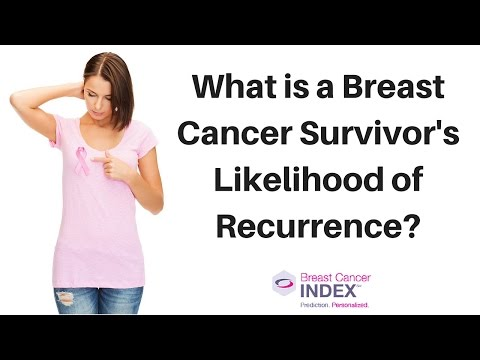 What is a Breast Cancer Survivor's Likelihood of Recurrence?