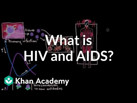 What is HIV and AIDS? | Infectious diseases | NCLEX-RN | Khan Academy